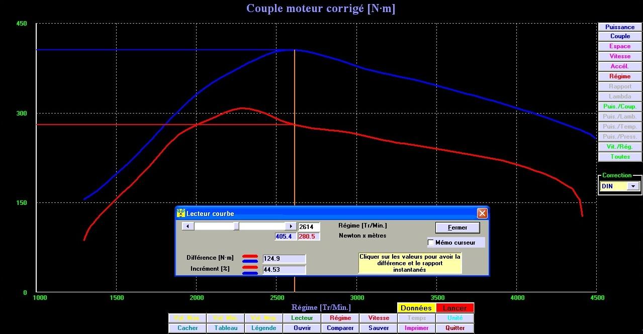 webstuning-graphique 2