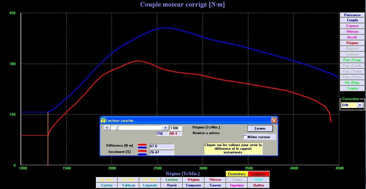 webstuning-graphique 4